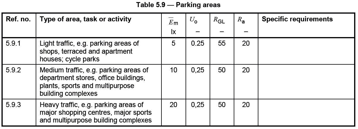 The use of lighting software also helps to demonstrate to planners spill lighting and obtrusive lighting through residents windows.  sc 1 st  MMA Lighting Consultancy & Car Park Lighting Regulations